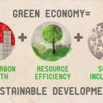 Corporate Sustainability Is An Oxymoron That Does Not Benefit Shareholders Or Employees