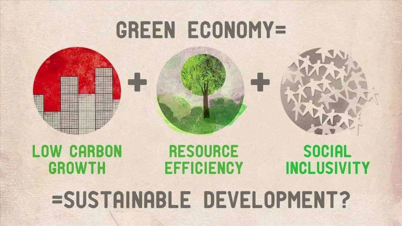 the imbalance of global economy and the development of free society Ecological imbalance: its causes and effects in the  below are some of the reasons and causes of ecological imbalance in the living  some global problems.