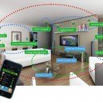 Alarm Grows Over Smart Home Technology And Risks Of Hacking