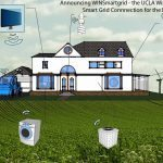Smart Grid Sensor Market To Incur Rapid Growth out to 2021 And Beyond