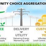 Cuidado con la última estafa energética: agregadores de elección comunitaria