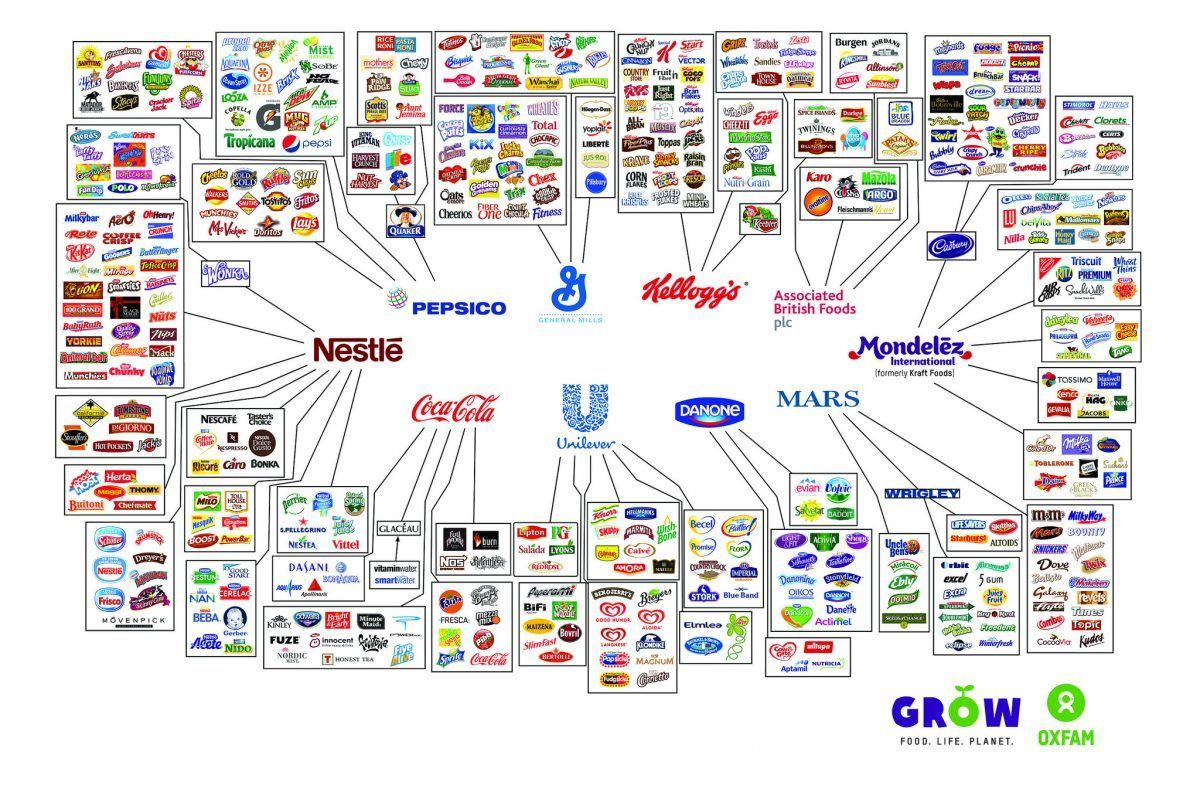 oxfam food consolidation