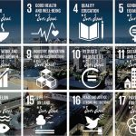What Can The New Urban Agenda and Sustainable Development Goals Do For Cities?