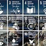 Hvad kan den nye bydagsorden og bæredygtige udviklingsmål gøre for byer?