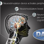 DARPA Is Hacking The Human Brain To 'Upload' Skills Directly