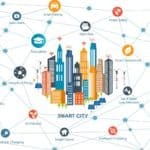 "Neues ""Smart Region"" -Schema ist Regionalismus, um Smart City Makeovers zu diktieren"