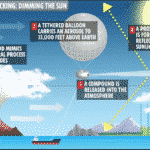 Geoengineering Could Start WWIII As Nations React