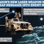 Pentagon: Lasers That Beam Messages Into Your Head