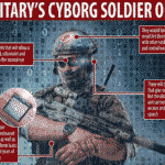 Army DEVCOM: 2050 Vision For Cyborg Super-Soldiers