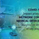 Internet Of Things Is Driving Connected Medical Device Market